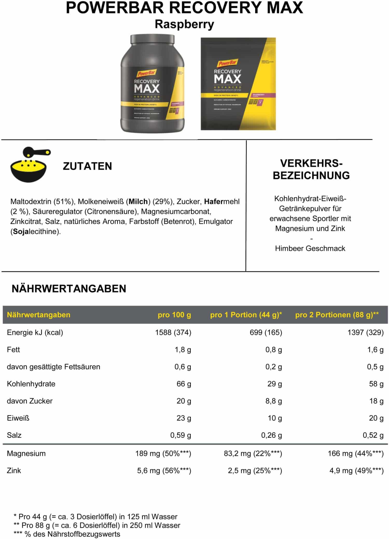 recovery max raspberry voedingswaarde
